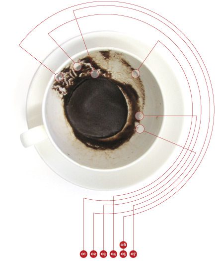 coffee cup image